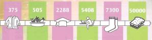 numbers of necessity 2015