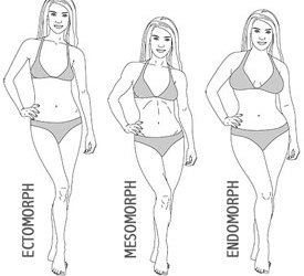 Best Exercise for Weight Management