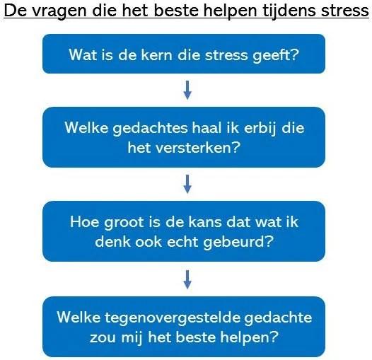 stress verminderen 9