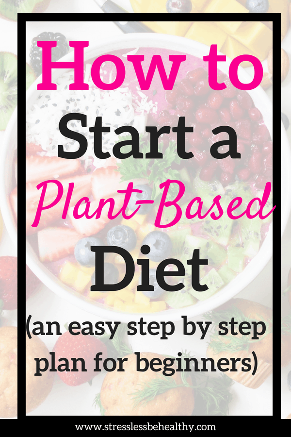 How to Start a Plant Based Diet