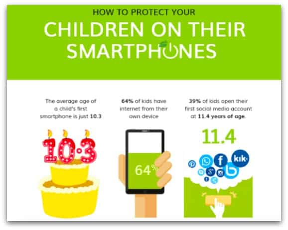 How to Protect Your Children On Their Phones