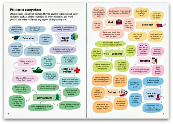 Politics is everywhere from Usborne Politics for Beginners