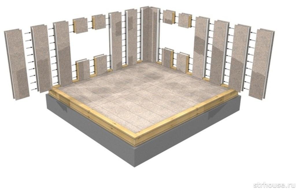 Et eksempel på at samle vægge fra vægge fra SIP-panelerne