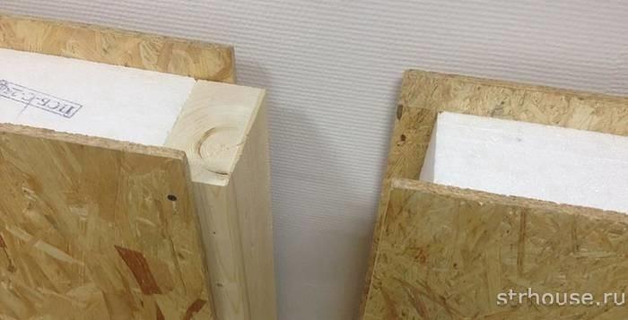Eksempel på SIP-paneler