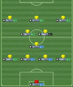 "What I like to call the ""second generation"" of 4-6-0 formations"