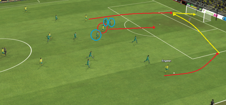 Attacking movements are highlighted in red, defensive players in blue, the movement of the ball in yellow.