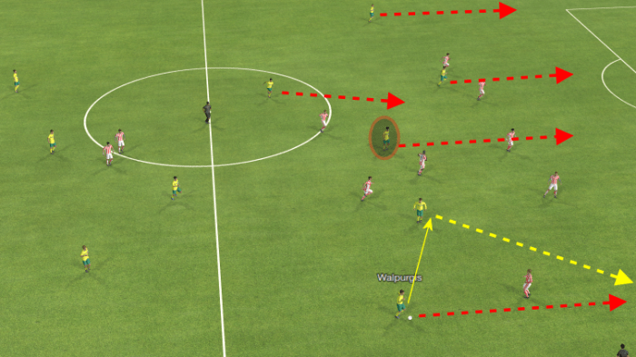 The highlighted player is the Targetganche, the yellow line represents the movement of the ball, the dotted yellow lines represent potential passing lanes, the dotted red lines represent potential offensive runs.