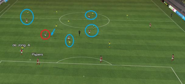 The blue circles represent defensive pairings, the red circle represents an offensive passing option, the blue line represents a defensive movement.