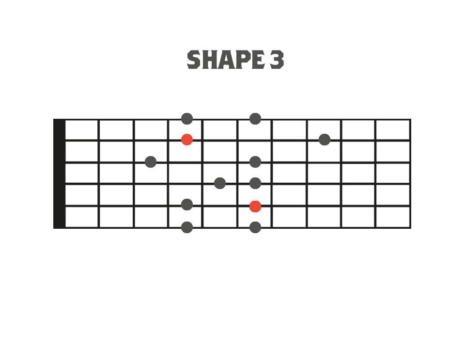 Dominant Pentatonic Scale -Fretboard Diagram - Shape 3
