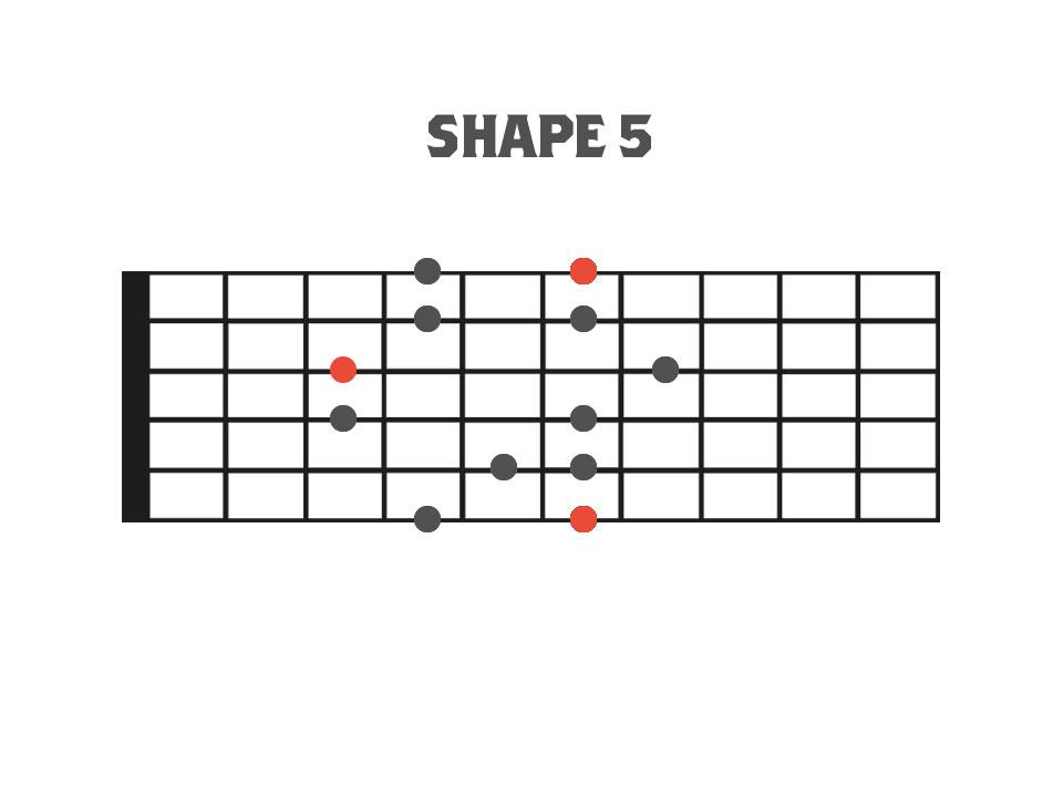 Dominant Pentatonic Scale -Fretboard Diagram - Shape 5