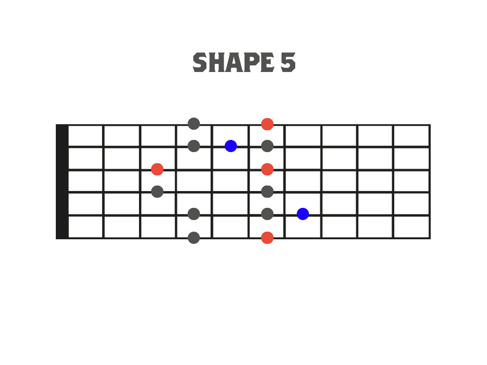 Traditional Pentatonic and Blues Scale Shape 5 Fretboard Diagram