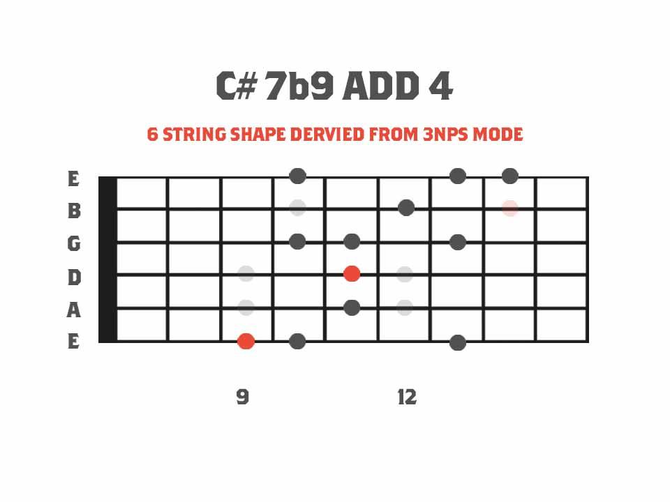 C# Dominant 7b9 Add 4 Arpeggio Fretboard Diagram