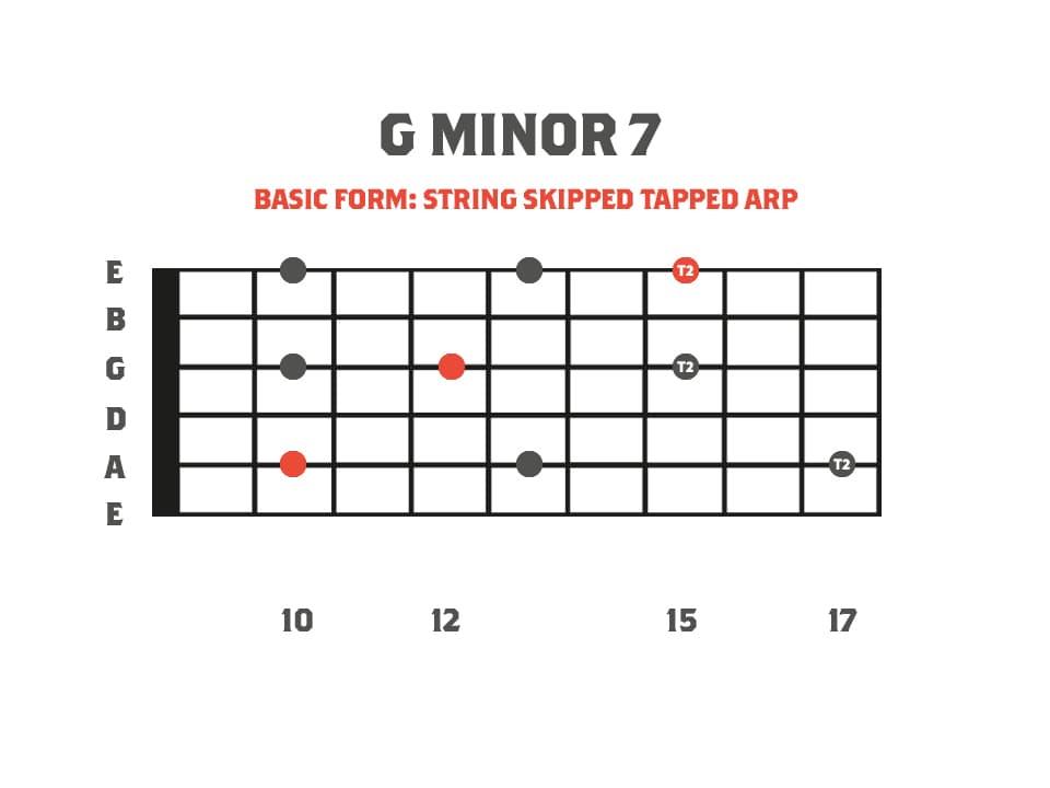 Fretboard Diagram of a G Minor7: String Skipping Tapped Arpeggio