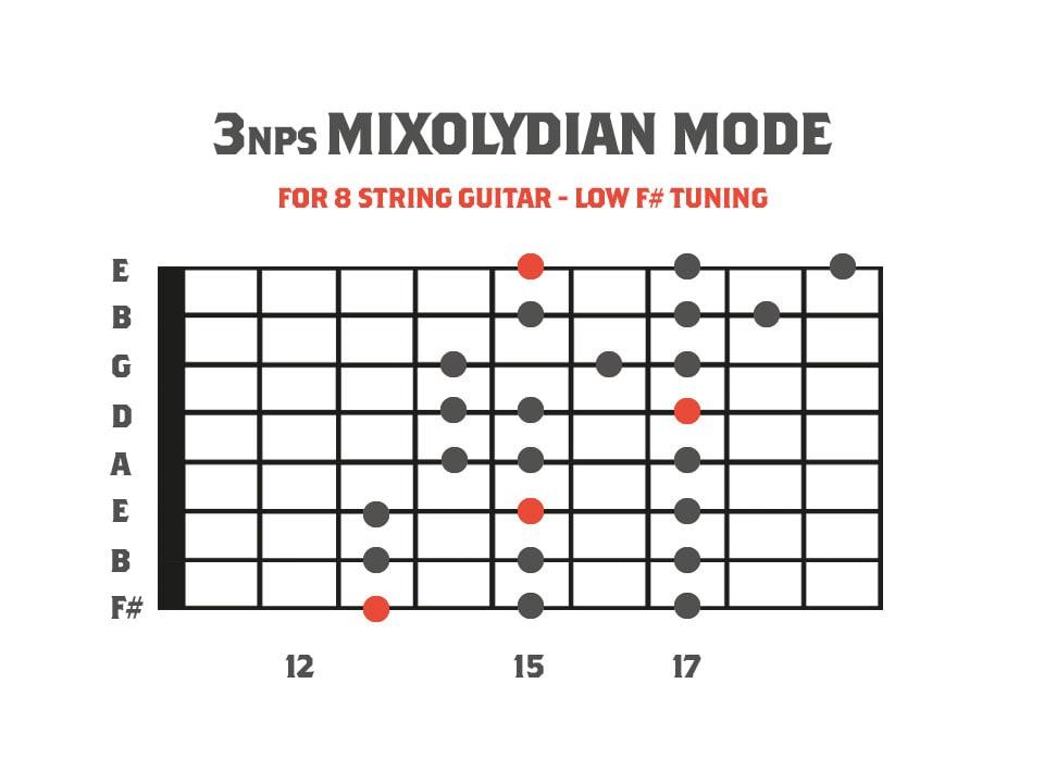 mixolydian mode