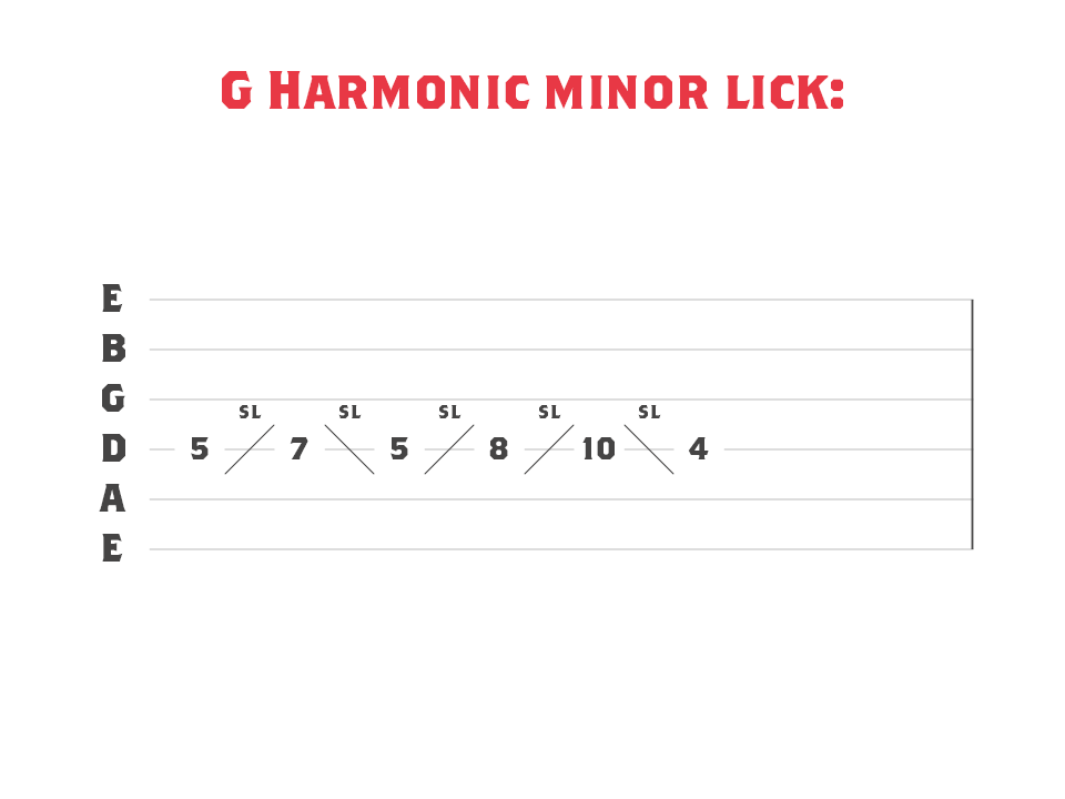 A lick using slides in G harmonic minor.