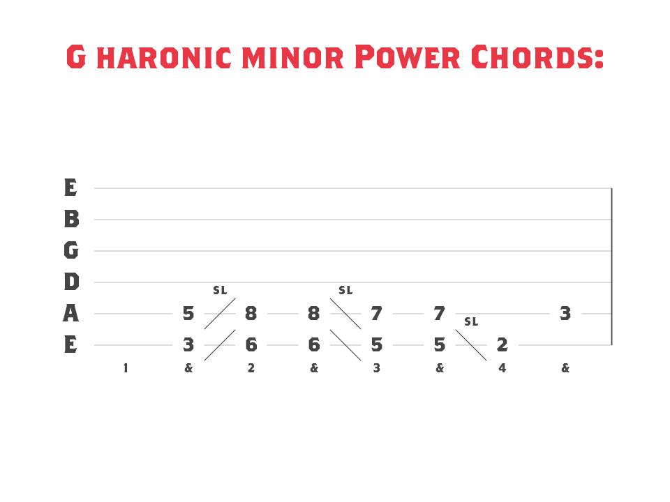 Power chords in G harmonic minor.