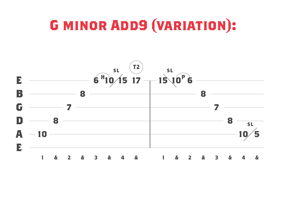 A G minor, Add 9 variation