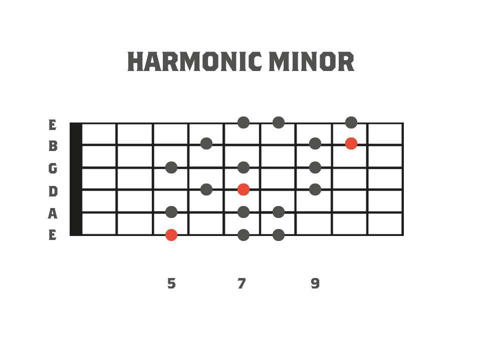 Harmonic Minor Mode 3nps