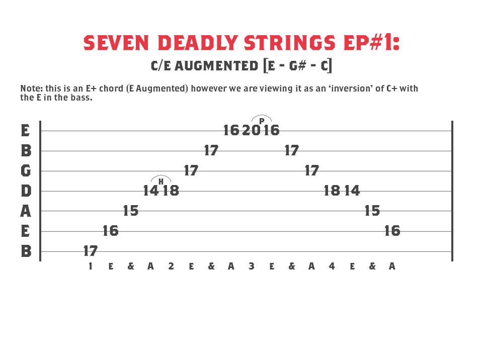 C Augmented Sweep Picking Arpeggio for 7 String Guitar