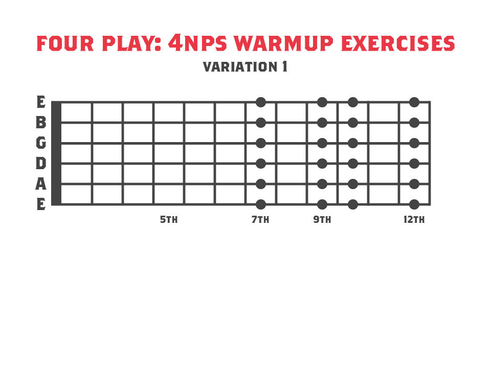 Guitar Warmup Exercise using a 4 finger pattern