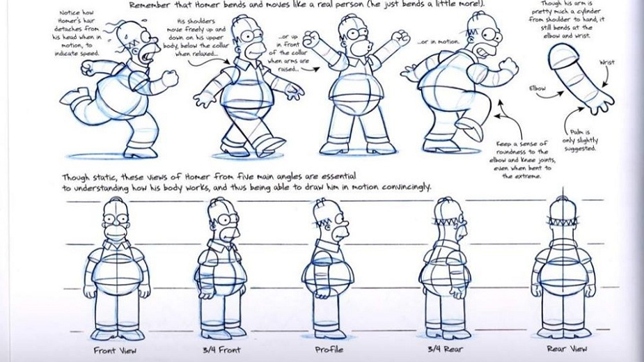 VODIČ: Kako crtati likove iz Simpsonovih Strip Blog