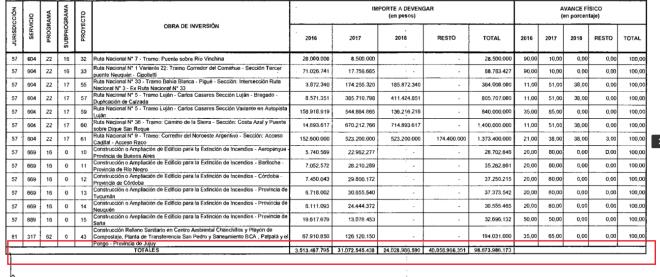Nota-Con ayuda de los K, Calcaterra y Macri enterraron 45 mil millones.(1).odt3