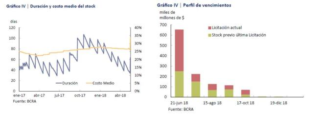 Gobierno, Peña, FMI, 2001, Crisis 2001, Cavallo, Dolares, Lebacs, Jaime Durán Barba, Macri, Economia Argentina, corralito