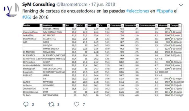 Ramón Rioseco, Omar Gutierrez, MPN, UC, FN, Boleta Unica Electrónica (BUE), Vot.ar, Movimiento Popular Neuquino, megayacimiento de Vaca Muerta, Elecciones Neuquén, Fraude