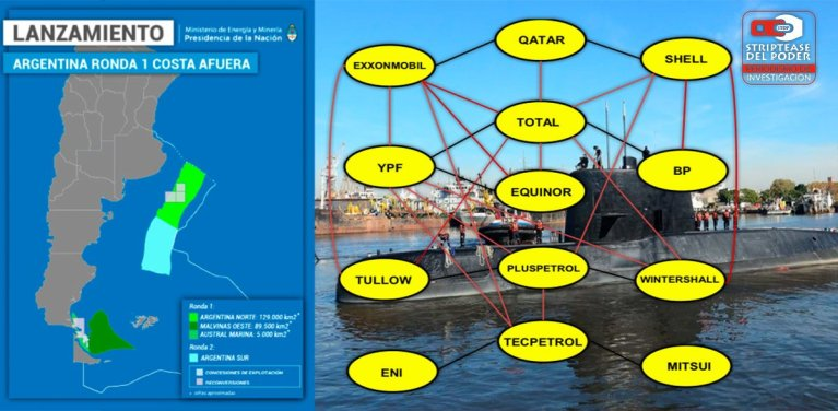 Concurso Publico Internacional Costa Afuera Nº 1, ARA San Juan, Petroleo, Malvinas, petrolífero, Macri, Cambiemos