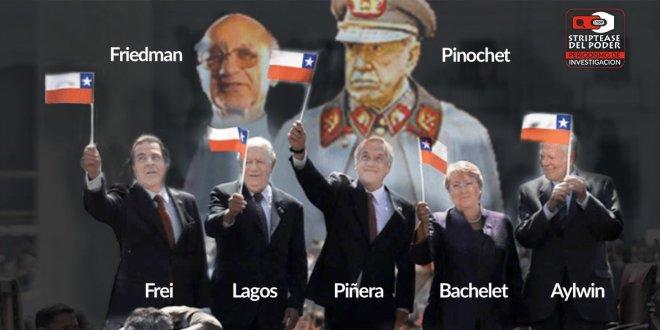 Frei, Lagos, Piñera, Bachelet, Aylwin, Milton Friedman, Pinochet, Chile, Chicago Boys, macroeconomía extractivista minera, microeconomía, Banco Mundial, protestas