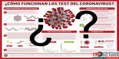 Pandemia, test PCR, Drosten, Alemania, Merkel
