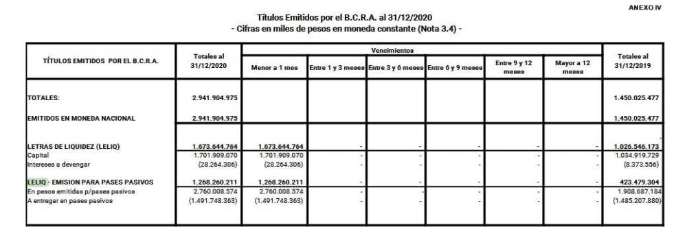 BCRA, emisión monetaria, pago intereses, Leliq, Pases Pasivos