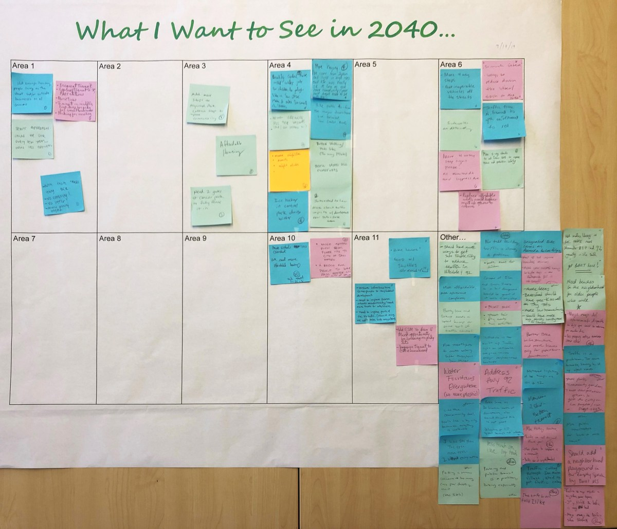 What I want to see in 2040 exercise index cards, September 19