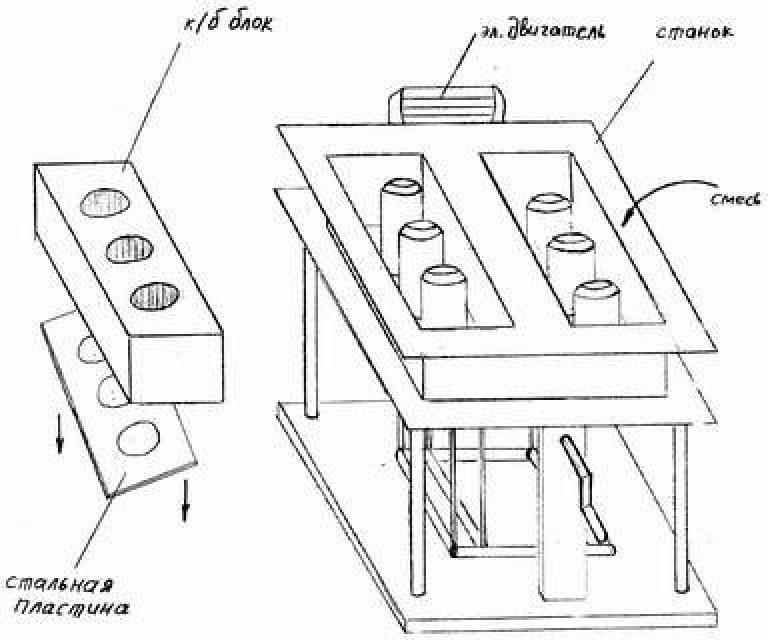 станок для блоков чертежи