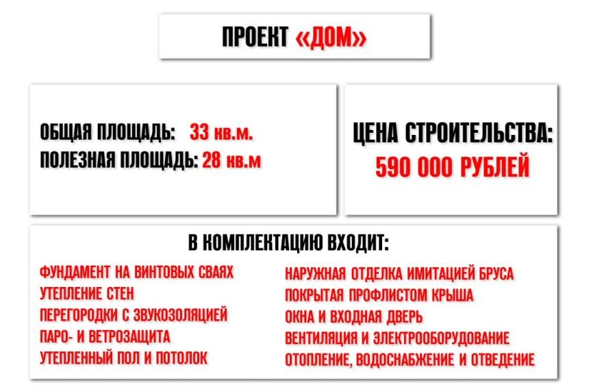 Дом за 590 000 рублей от «Строитель59»