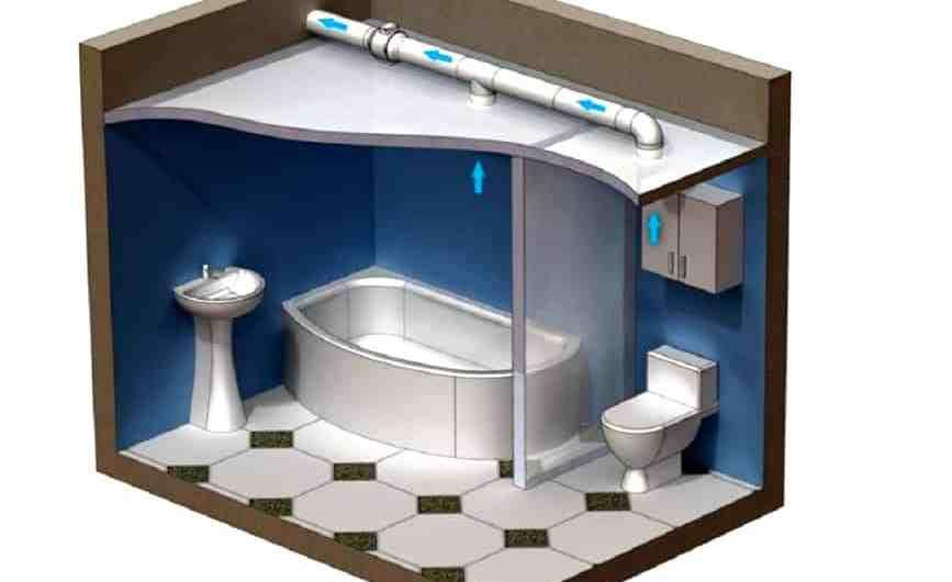 Самостоятельная установка вентиляции в ванной и туалете