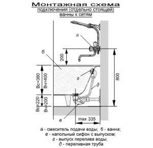 высота монтажа смесителя в ванной
