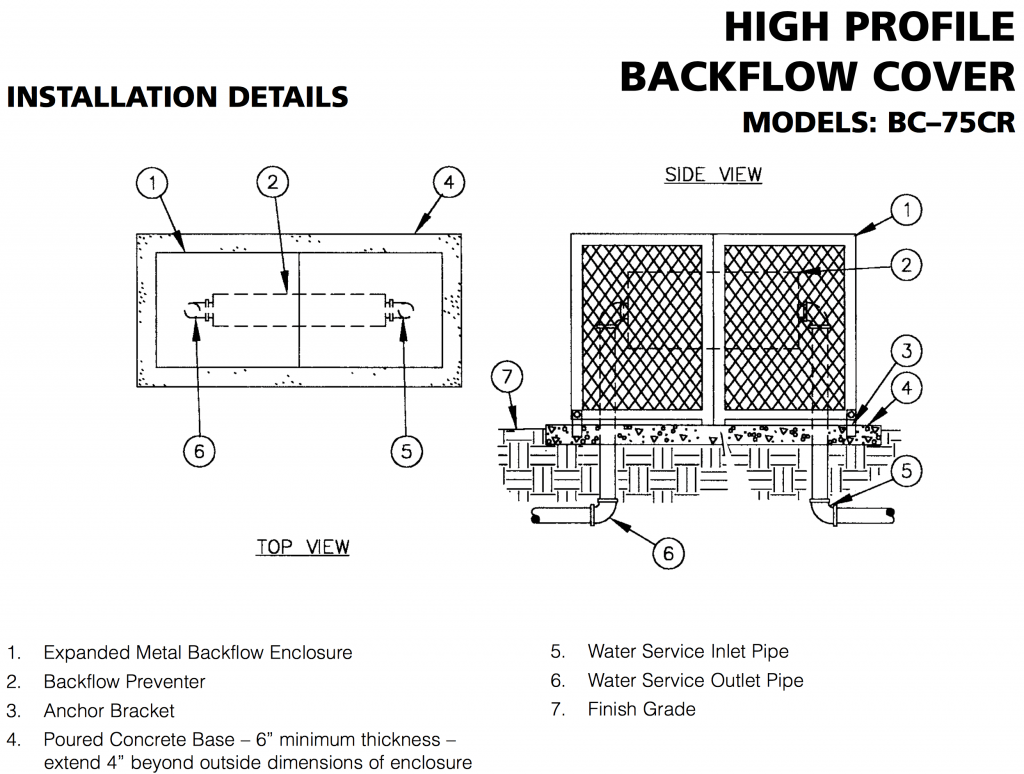 High Profile Expanded Metal Backflow Enclosures