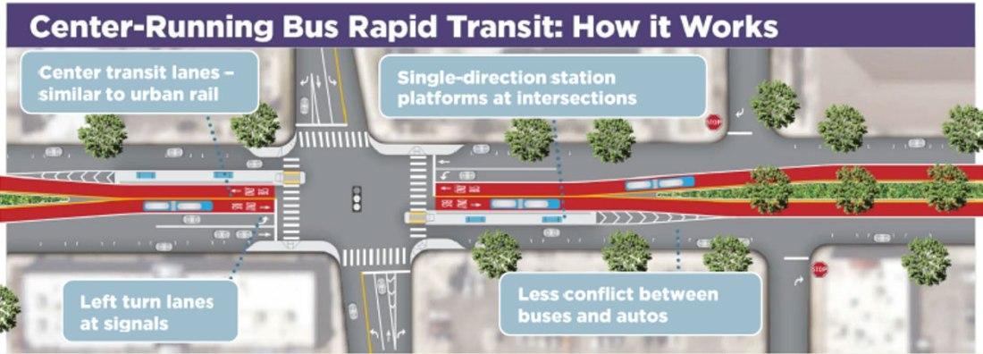 center-running-BRT