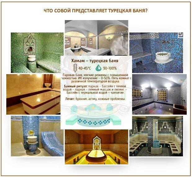 Чем хороша турецкая баня