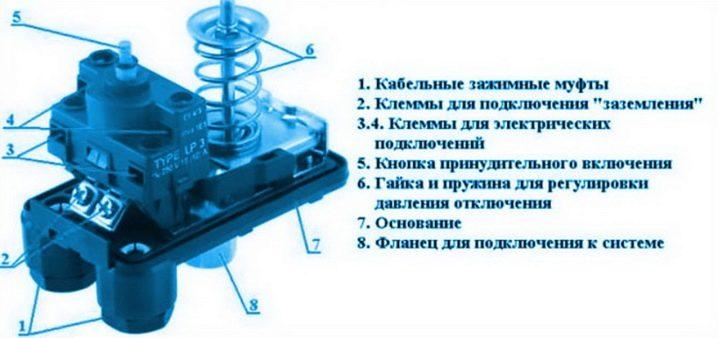 Zoznamka komunikácia DOS