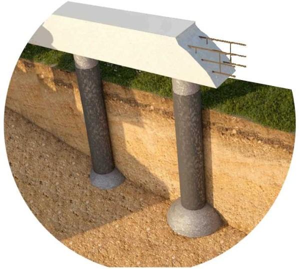 La fondation de la pile sur la technologie Tees a un épaississement en forme de dôme à la base de chaque support