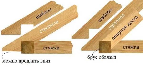 Как правильно сделать крышу на беседке: подпиливаем стропила