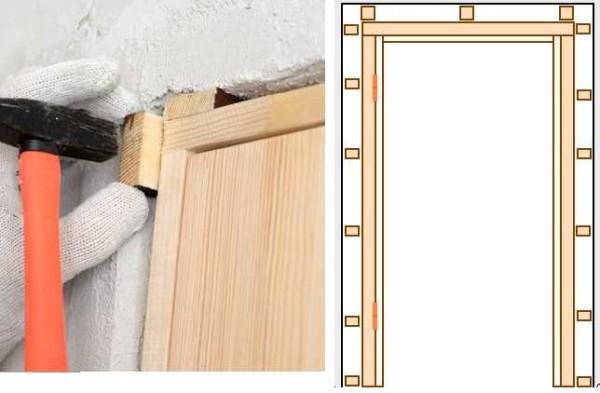 Как поставить межкомнатную дверь своими руками: расклиниваем коробку