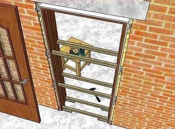 Struturi pentru fixarea cutiei - cu o astfel de instalare a ușii interioare, caseta trebuie să stea fără probleme
