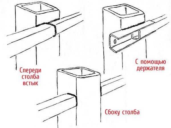 Proveďte kovové zpoždění do sloupců dvěma způsoby