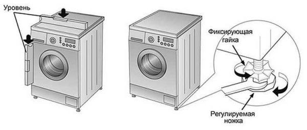 Vérification du réglage d'une machine à laver