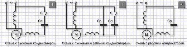 Tek fazlı bir kondenser motoru bağlamak için şemalar