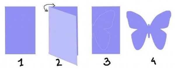 Kuinka tehdä ääriviivat paperin perhonen