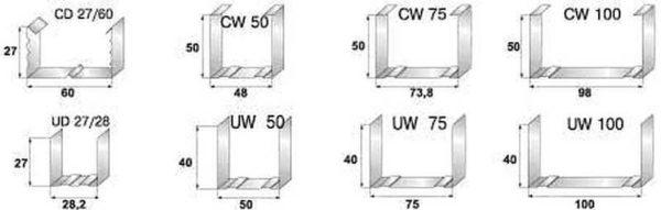 Размеры стандартные, но вес одного и того же профиля может быть разным - из-за разной толщины металла, из которого его изготовили